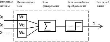 функциональной схемой логического устройства называется